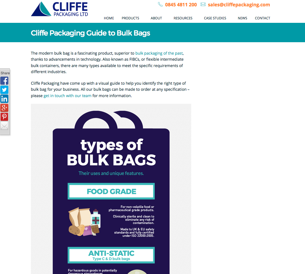 Cliffe Packaging content marketing blogging SEO